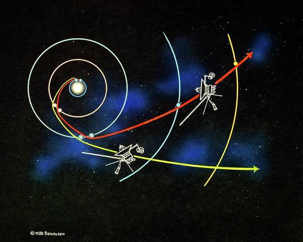 Voyager Photograph - Diagam Of Trajectories Of The 2 Voyager Spacecraft by C Sally Bensusen, 1988/science Photo Library