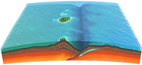 Wall Art - Photograph - Diagram Of Oceanic Plates Colliding by Mark Garlick/science Photo Library
