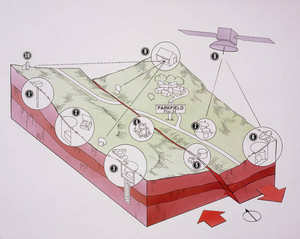 Wall Art - Photograph - Diagram Of Seismic Instruments At Parkfield by Phil Green/science Photo Library