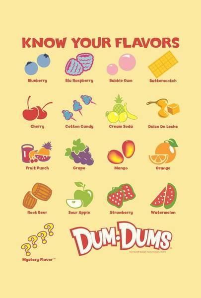 Brands Digital Art - Dum Dums - Flavors by Brand A