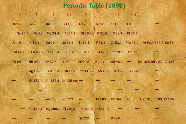 Periodic Table Photograph - Early Version Of The Periodic Table by Carol & Mike Werner