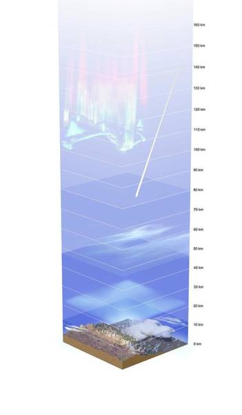 Mesosphere Photograph - Earth's Atmosphere, Diagram by Science Photo Library