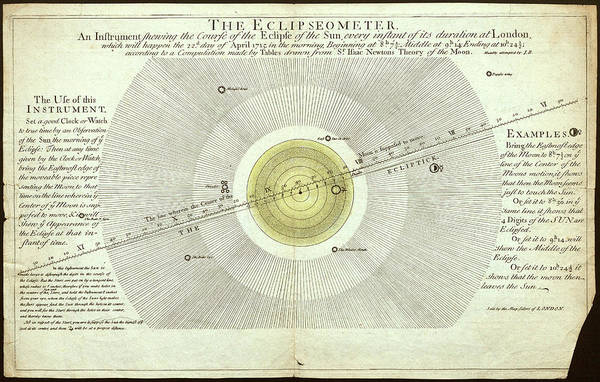 18th Century Photograph - Eclipseometer For The 22 April 1715 by Museum Of The History Of Science/oxford University Images