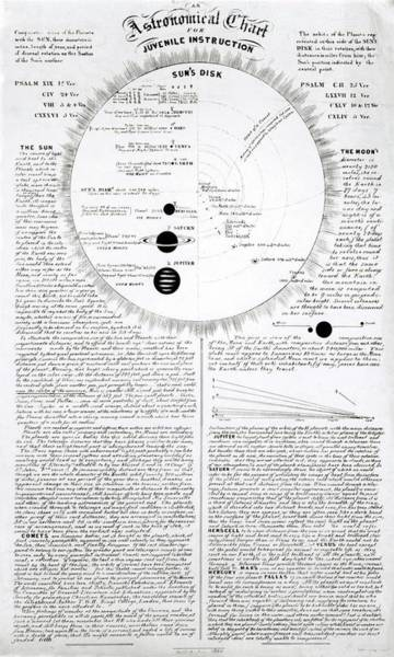 Psalms Photograph - Educational Astronomical Chart by Royal Astronomical Society