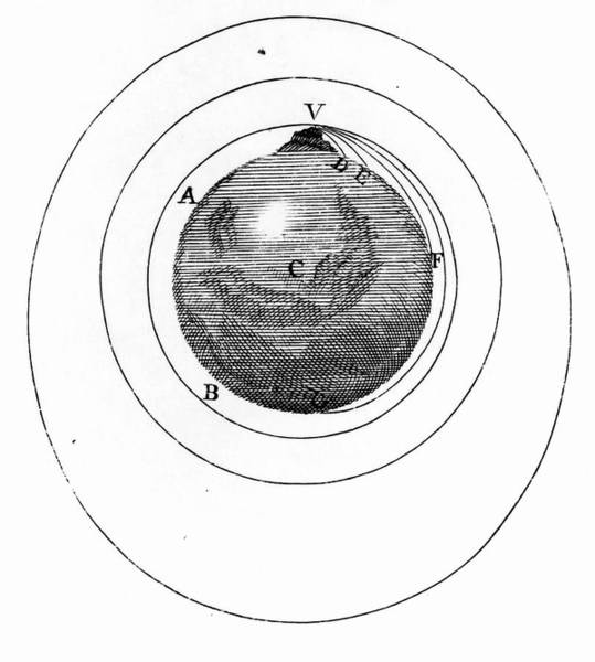 Gravitation Photograph - Engraving Showing Gravity Effects On A Projectile by Royal Observatory, Edinburgh/science Photo Library