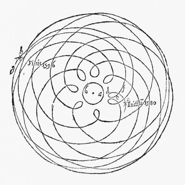 Earth Orbit Photograph - Epicycle Calculations by Middle Temple Library
