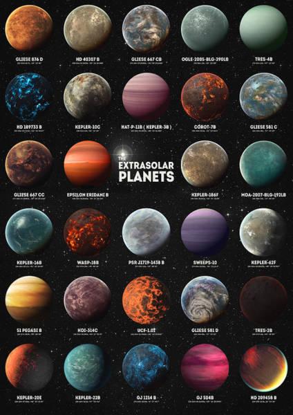 Wall Art - Digital Art - Exoplanets by Zapista Zapista