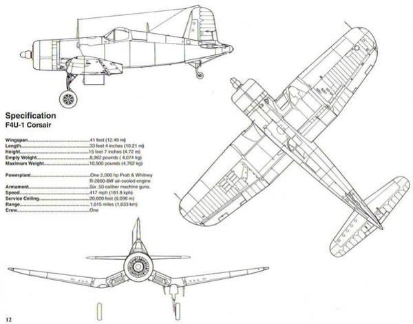 Photograph - F4u Corsair Schematic Diagram by John King
