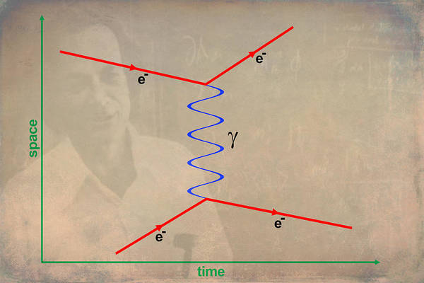 Quantum Digital Art - Feynman Diagram by Ram Vasudev