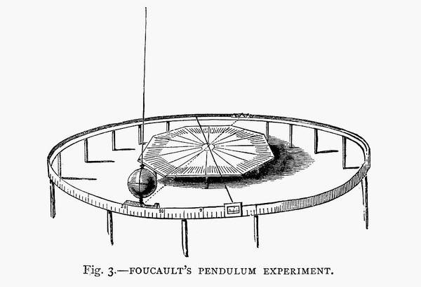 Demonstration Photograph - Foucault's Pendulum Demonstration by Universal History Archive/uig