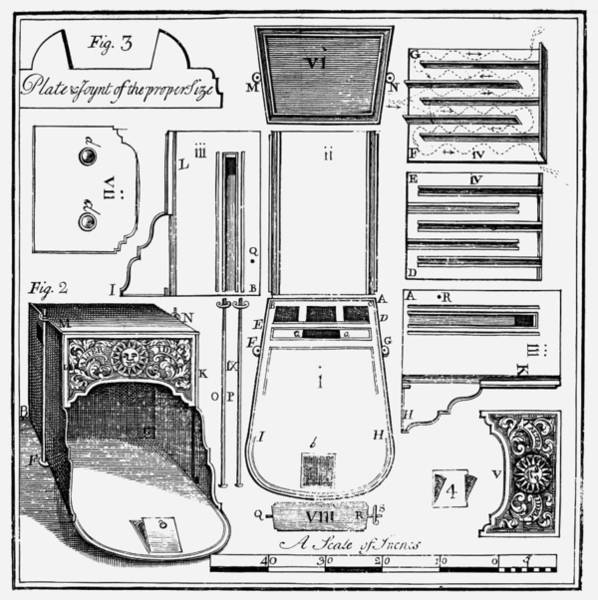 Photograph - Franklin: Fire Places, 1744 by Granger