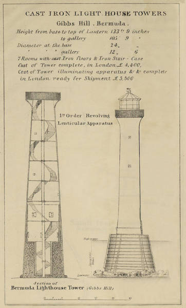 Iron Drawing - Gibbs Hill Lighthouse by Jerry McElroy