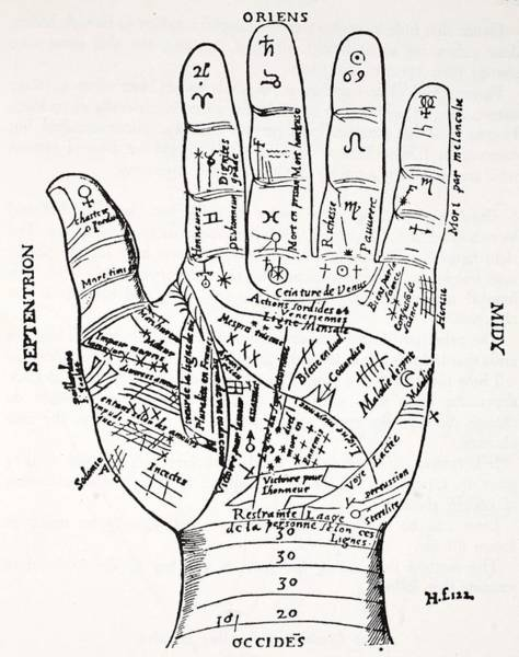 Interpret Drawing - Hand With Symbols, Septentrion, Oriens by French School