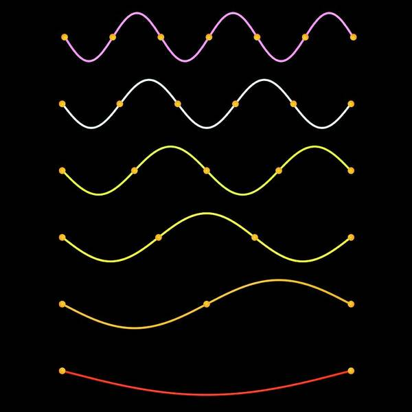 Wavelength Photograph - Harmonic Vibrations by Russell Kightley