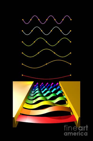 Digital Art - Harmonics by Russell Kightley