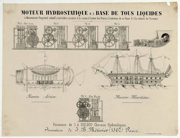Perpetual Photograph - Hydrostatic Motor Design by Library Of Congress