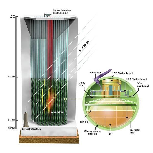 Wall Art - Photograph - Icecube Neutrino Observatory by Jose Antonio Penas/science Photo Library