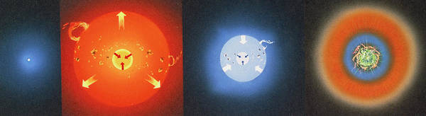 Evolution Photograph - Illustration Showing Evolution Of A High Mass Star by Sally Bensusen (1988)/science Photo Library