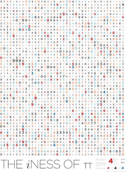 Number Digital Art - iness of Pi by Martin Krzywinski
