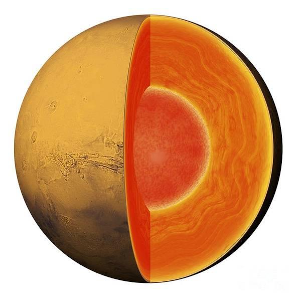 Wall Art - Photograph - Internal Structure Of Mars, Artwork by Claus Lunau