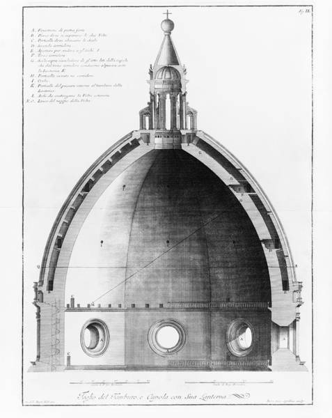 Duomo Di Firenze Wall Art - Photograph - Italian Cathedral Dome by Library Of Congress