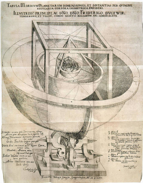 Photograph - Keplers Universe, 1596 by Granger