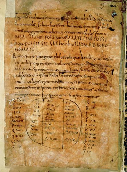 Manuscript Photograph - Latin Translation Of Pythagoras Manuscript by J-l Charmet/science Photo Library