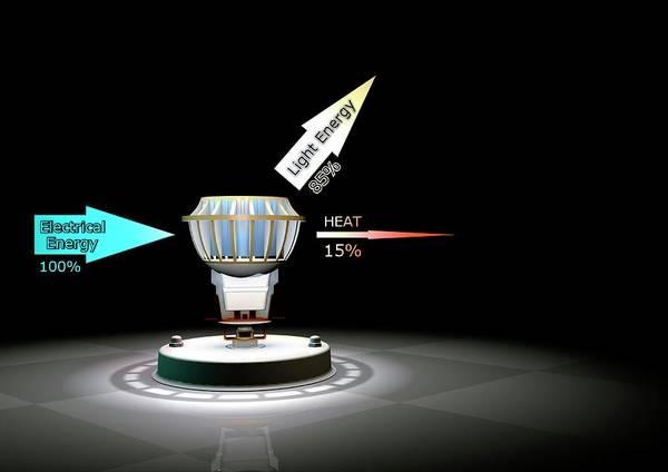 Energy-saving Wall Art - Photograph - Led Light Bulb Efficiency by Animate4.com/science Photo Libary