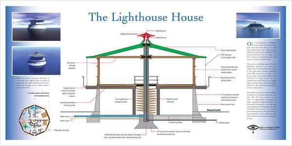 Digital Art - Lighthouse House by Paul Gaj