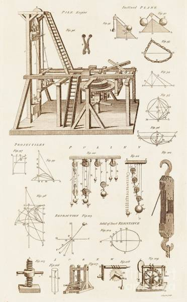Screw Pile Wall Art - Photograph - Mechanical Diagrams And Devices by David Parker
