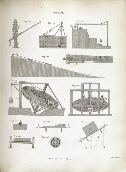 Lifting Photograph - Mechanics Of Lifting Devices by Royal Institution Of Great Britain