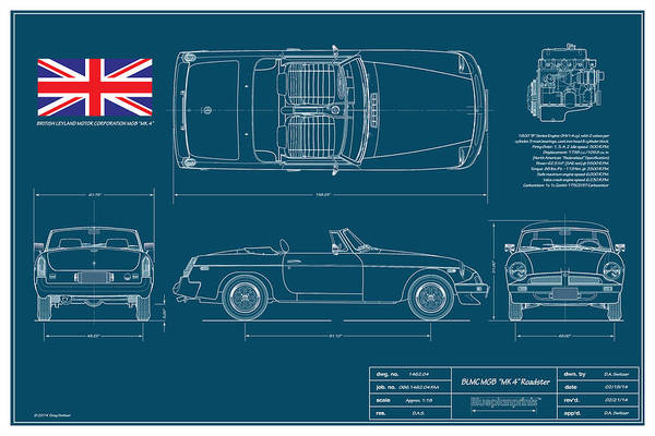 Limited Edition Wall Art - Digital Art - Mgb Mk 4 Blueplanprint by Douglas Switzer