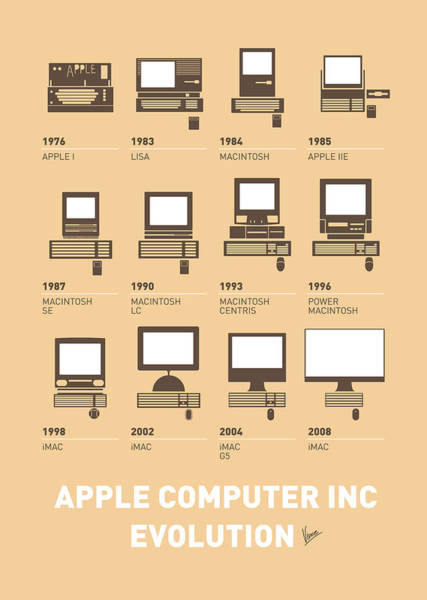 Office Digital Art - My Evolution Apple Mac Minimal Poster by Chungkong Art