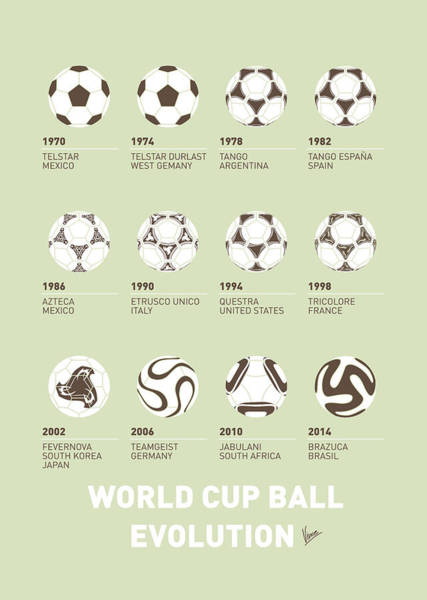 Wall Art - Digital Art - My Evolution Soccer Ball Minimal Poster by Chungkong Art