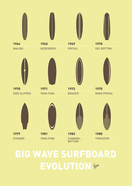 Wall Art - Digital Art - My Evolution Surfboards Minimal Poster by Chungkong Art
