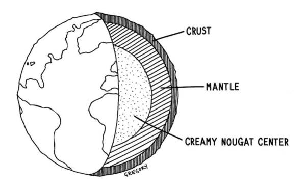 Earth Drawing - New Yorker September 27th, 1999 by Alex Gregory