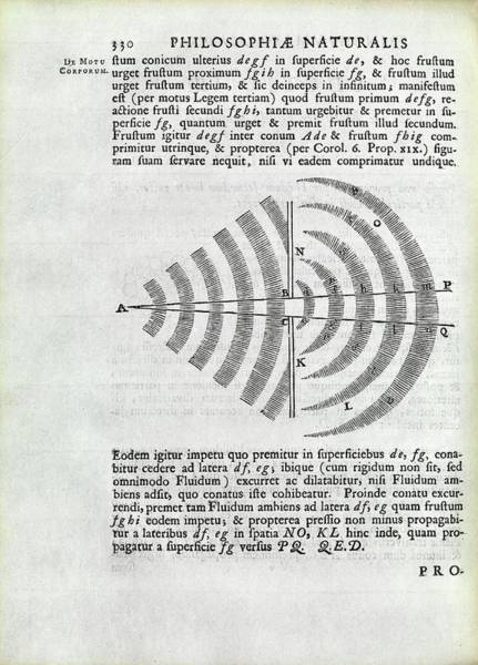 Front Page Photograph - Newton On Wave Theory by Royal Institution Of Great Britain
