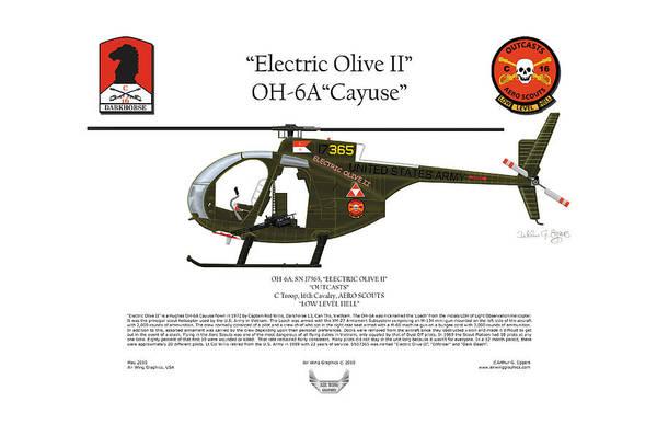 Arthur Hughes Digital Art - Oh-6a Electric Olive II Loach by Arthur Eggers