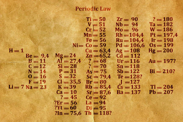 Periodic Table Photograph - Old Periodic Table by Carol & Mike Werner