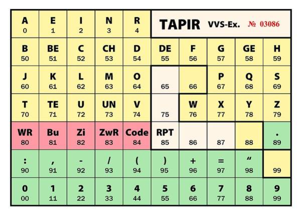 Otp Photograph - One-time Pad Cipher System by Science Photo Library