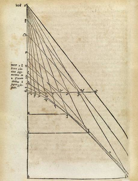 1600s Wall Art - Photograph - Optics Diagram by Middle Temple Library
