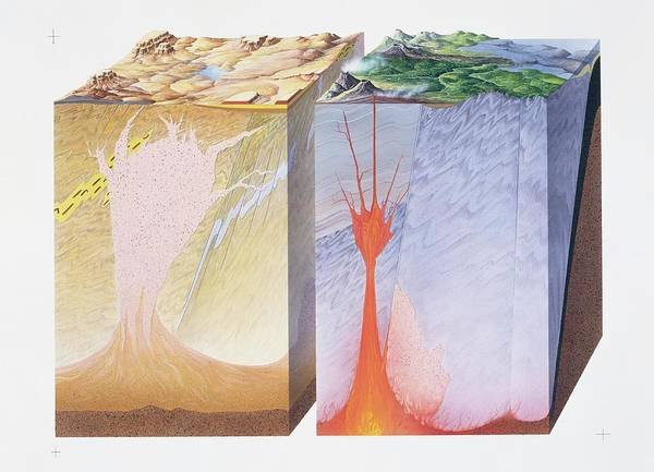 Magma Wall Art - Photograph - Origin Of Gem Minerals by Natural History Museum, London/science Photo Library