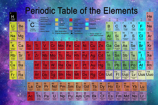 Periodic Table Photograph - Periodic Table by Carol & Mike Werner