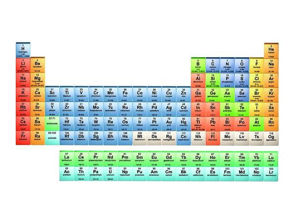 Periodic Table Photograph - Periodic Table Of The Elements 2017 by Alfred Pasieka/science Photo Library