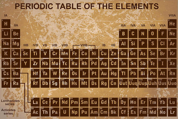 Digital Art - Periodic Table Of The Elements - 4 by Paulette B Wright