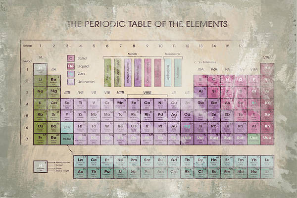 Digital Art - Periodic Table Of The Elements - 5 by Paulette B Wright