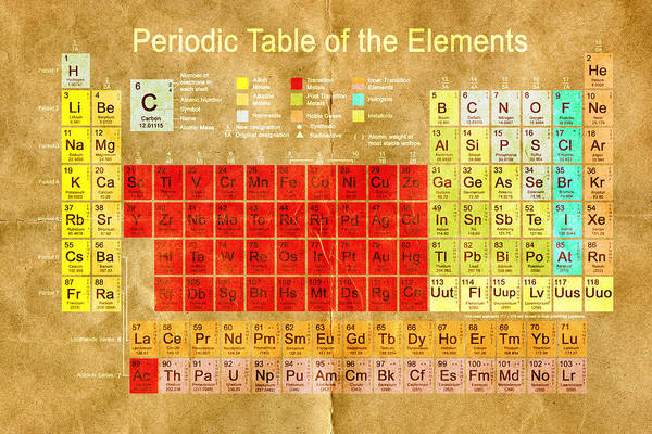 Current Photograph - Periodic Table Of The Elements by Carol & Mike Werner