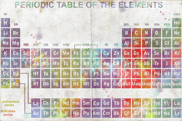 Digital Art - Periodic Table Of The Elements by Paulette B Wright
