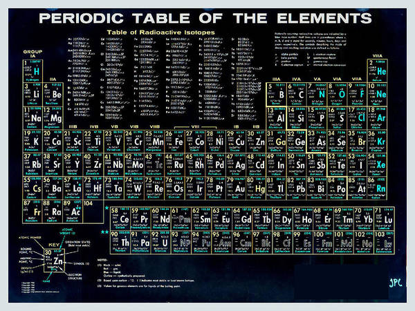 Painting - Periodic Table Of The Elements Vintage Chart Black by Tony Rubino