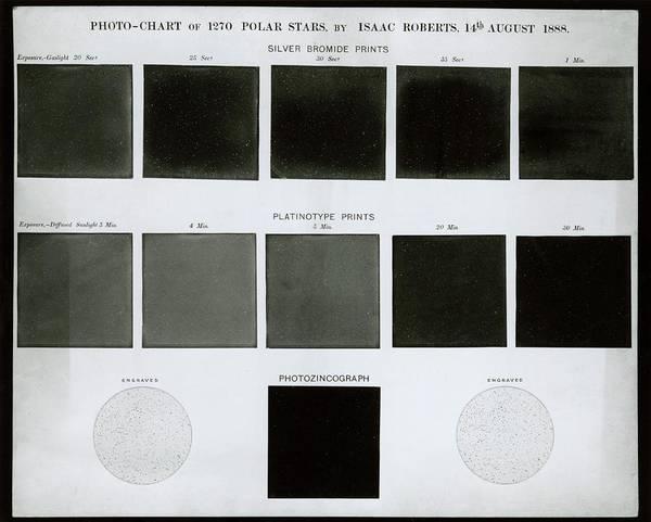 1888 Photograph - Photochart Of Polar Stars by Royal Astronomical Society